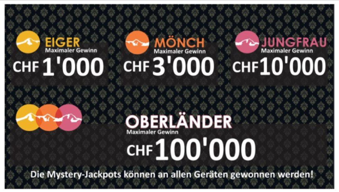 Laporan pengalaman «Casino Interlaken»